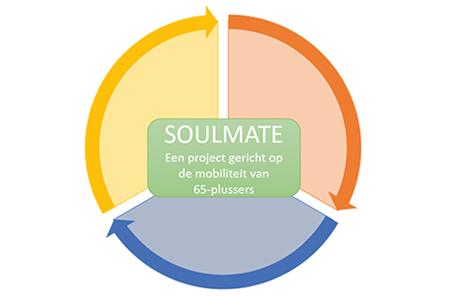Slimmer leven Soulmate